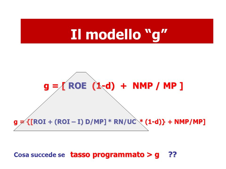 Il modello g g = [ ROE (1-d) + NMP / MP ]